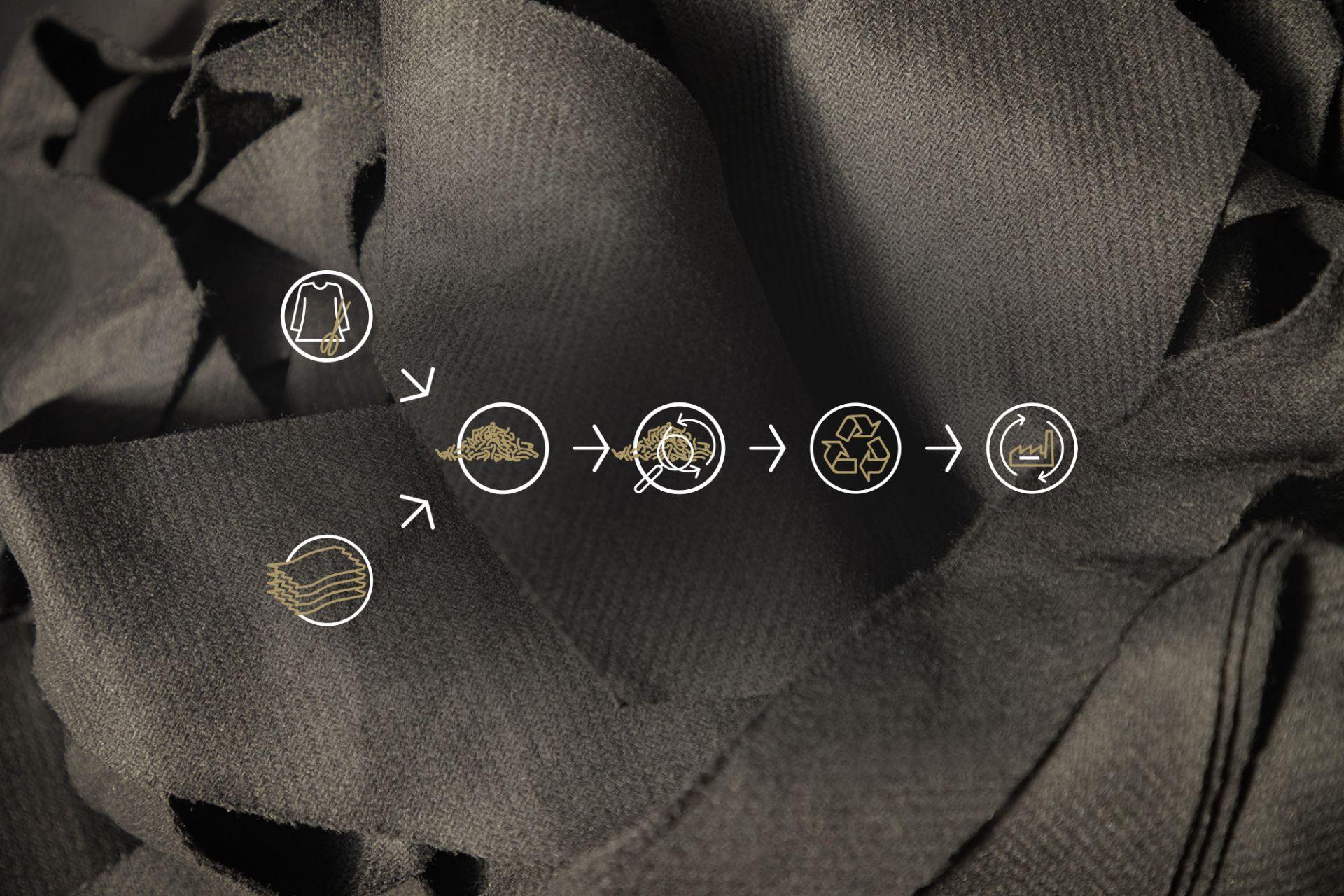 Composer image